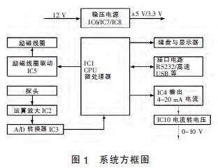 矿用污水流量计电路的设计与测量分析